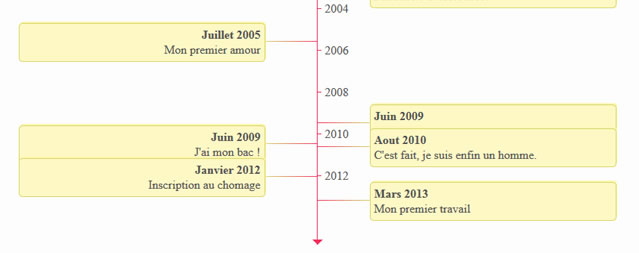 Timeline jQuery